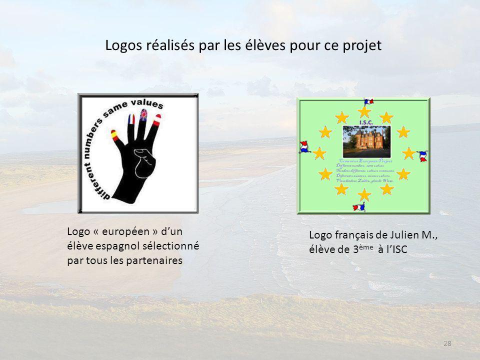 28 Logos réalisés par les élèves pour ce projet Logo « européen » d'un élève espagnol sélectionné par tous les partenaires Logo français de Julien M., élève de 3 ème à l'ISC