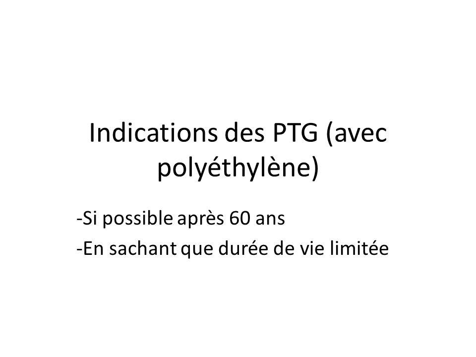 Indications des PTG (avec polyéthylène) -Si possible après 60 ans -En sachant que durée de vie limitée