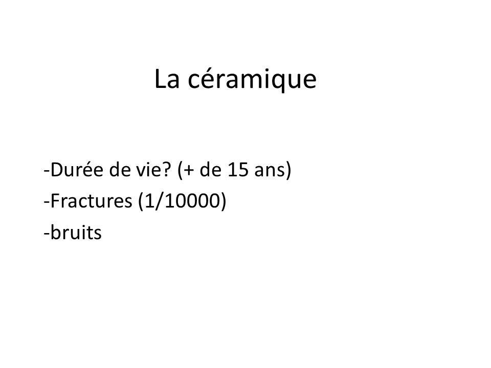 La céramique -Durée de vie? (+ de 15 ans) -Fractures (1/10000) -bruits