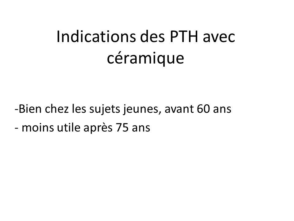 Indications des PTH avec céramique -Bien chez les sujets jeunes, avant 60 ans - moins utile après 75 ans