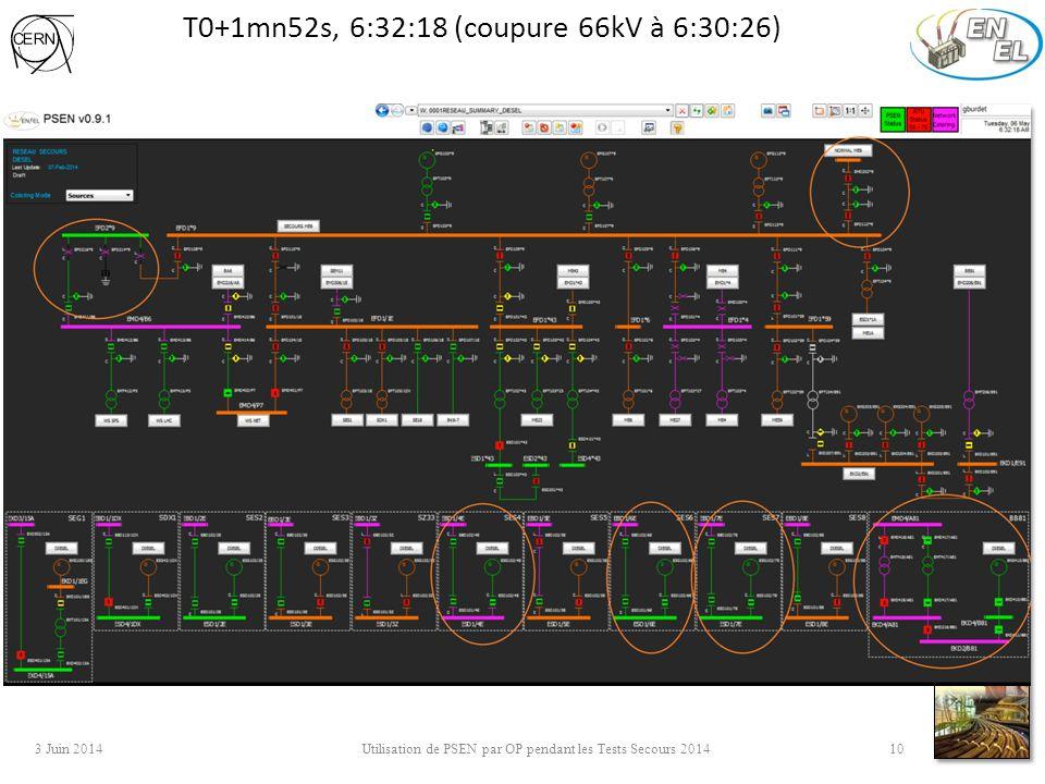 T0+1mn52s, 6:32:18 (coupure 66kV à 6:30:26) 3 Juin 2014 Utilisation de PSEN par OP pendant les Tests Secours 2014 10