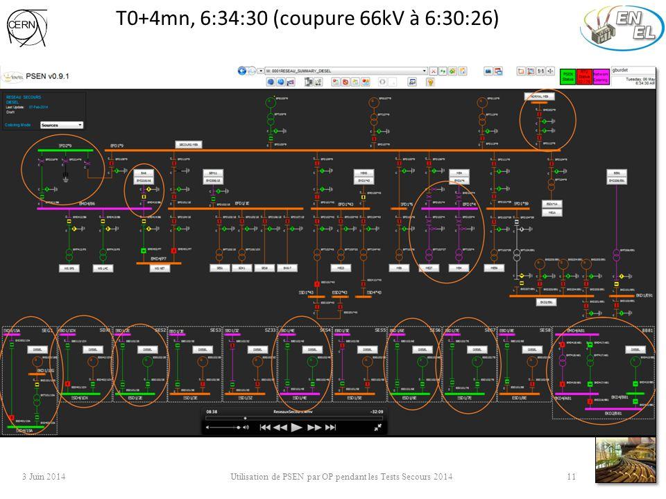 T0+4mn, 6:34:30 (coupure 66kV à 6:30:26) 3 Juin 2014 Utilisation de PSEN par OP pendant les Tests Secours 2014 11