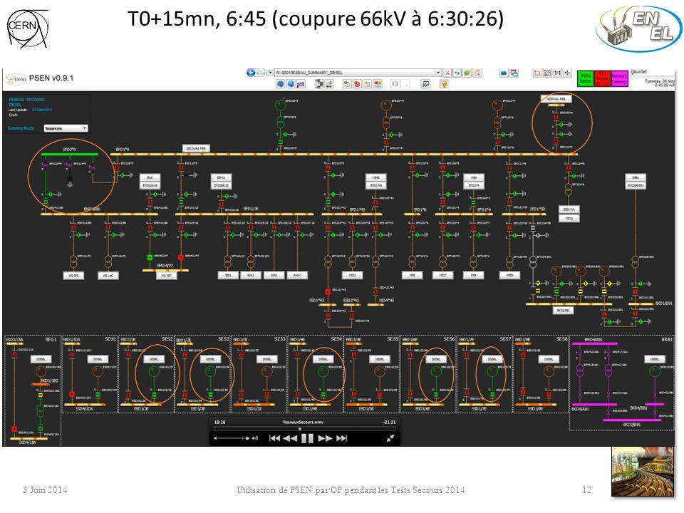 T0+15mn, 6:45 (coupure 66kV à 6:30:26) 3 Juin 2014 Utilisation de PSEN par OP pendant les Tests Secours 2014 12