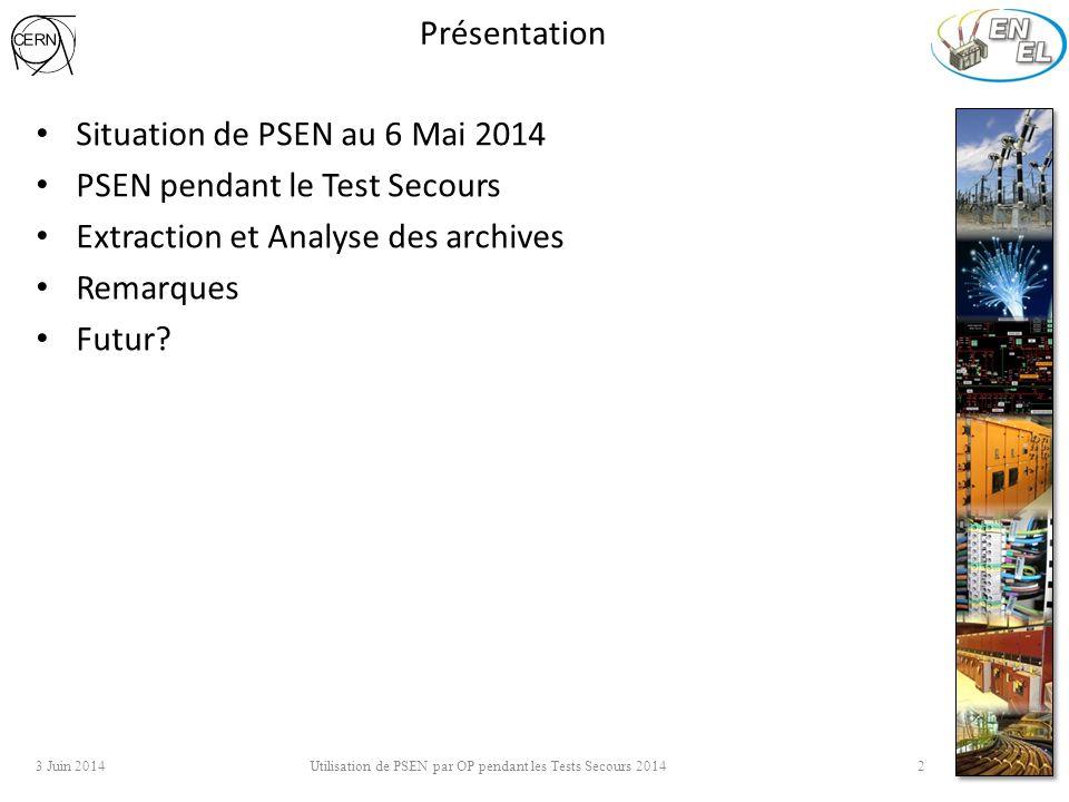Présentation Situation de PSEN au 6 Mai 2014 PSEN pendant le Test Secours Extraction et Analyse des archives Remarques Futur? 3 Juin 2014 Utilisation
