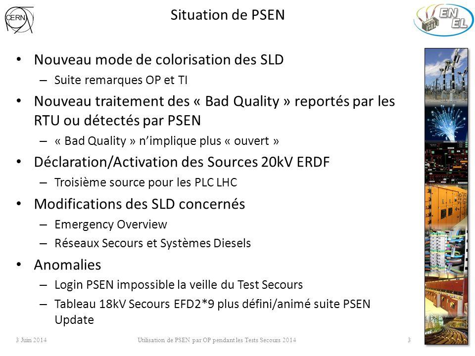 Situation de PSEN Nouveau mode de colorisation des SLD – Suite remarques OP et TI Nouveau traitement des « Bad Quality » reportés par les RTU ou détec