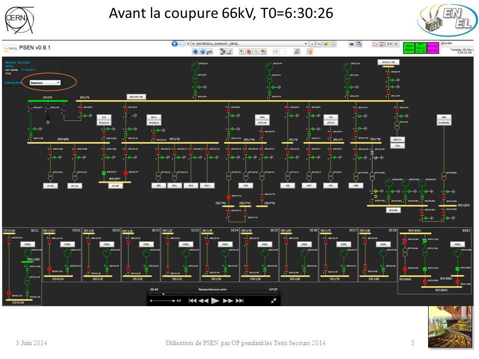 Avant la coupure 66kV, T0=6:30:26 3 Juin 2014 Utilisation de PSEN par OP pendant les Tests Secours 2014 5