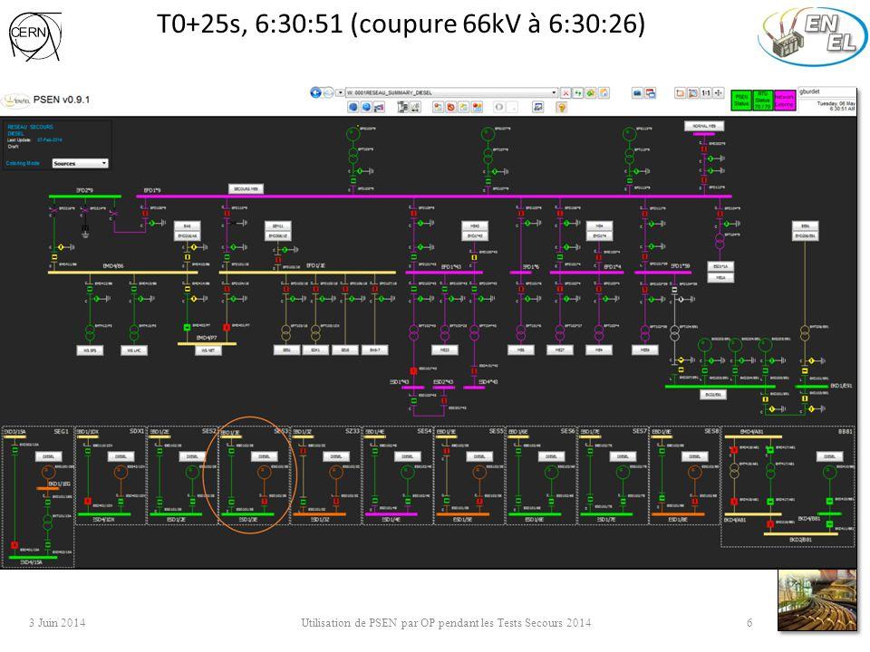 T0+25s, 6:30:51 (coupure 66kV à 6:30:26) 3 Juin 2014 Utilisation de PSEN par OP pendant les Tests Secours 2014 6