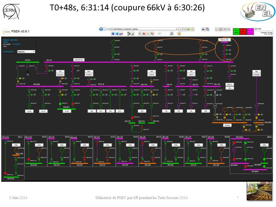 T0+48s, 6:31:14 (coupure 66kV à 6:30:26) 3 Juin 2014 Utilisation de PSEN par OP pendant les Tests Secours 2014 7