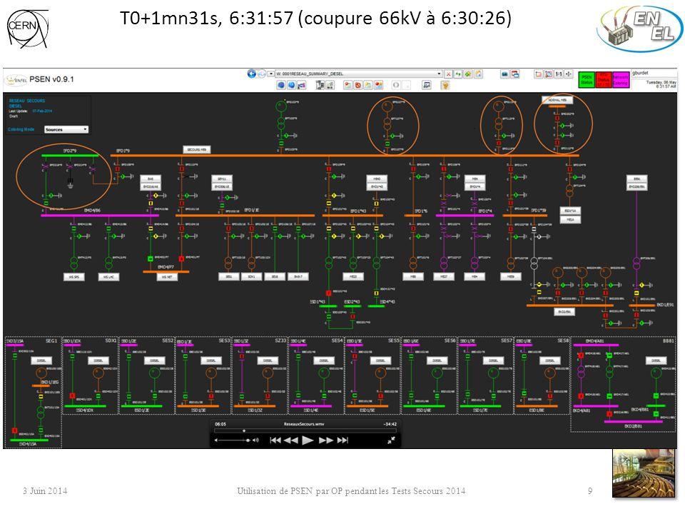 T0+1mn31s, 6:31:57 (coupure 66kV à 6:30:26) 3 Juin 2014 Utilisation de PSEN par OP pendant les Tests Secours 2014 9