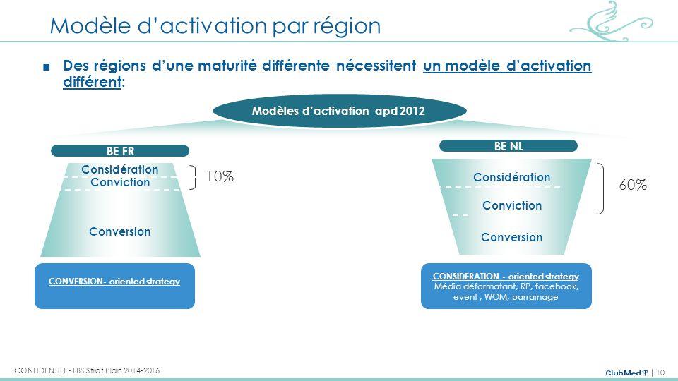 10 CONFIDENTIEL - FBS Strat Plan 2014-2016 ■ Des régions d'une maturité différente nécessitent un modèle d'activation différent: Modèle d'activation p