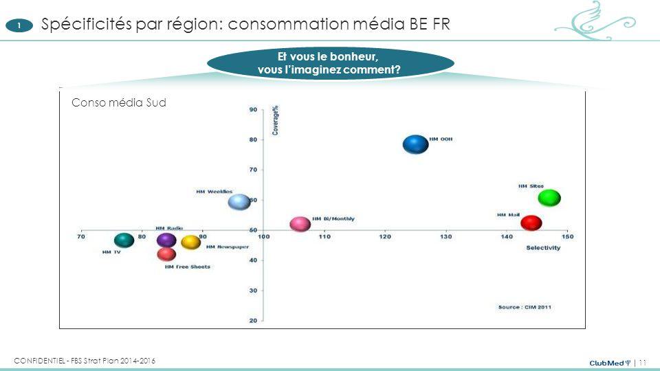 11 CONFIDENTIEL - FBS Strat Plan 2014-2016 Conso média Sud Et vous le bonheur, vous l'imaginez comment? Spécificités par région: consommation média BE