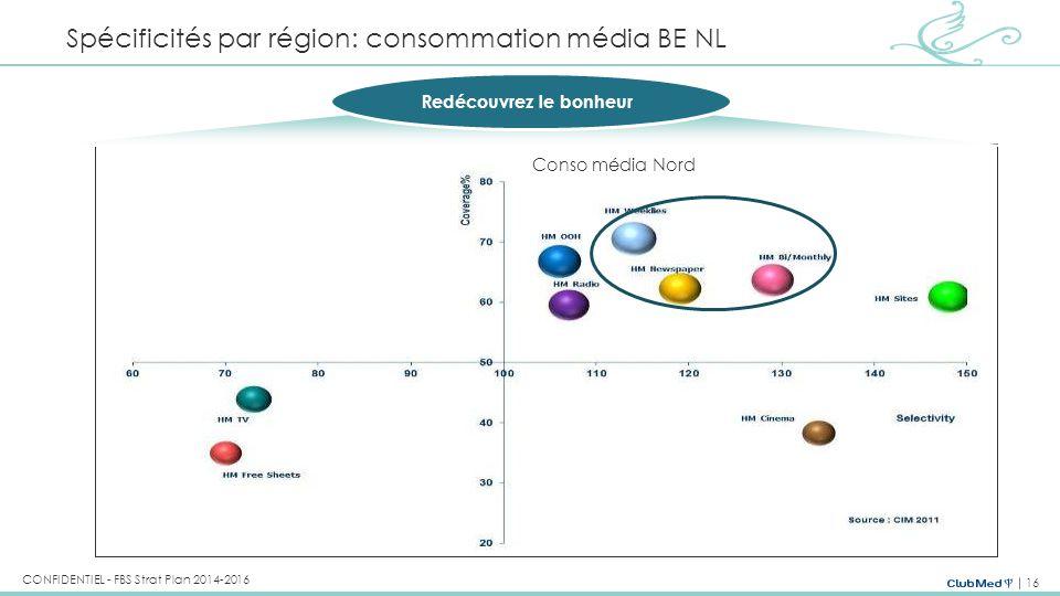 16 CONFIDENTIEL - FBS Strat Plan 2014-2016 Conso média Nord Redécouvrez le bonheur Spécificités par région: consommation média BE NL