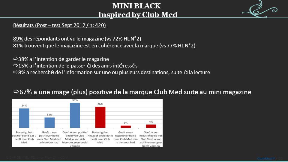 22 CONFIDENTIEL - FBS Strat Plan 2014-2016 MINI BLACK Inspired by Club Med Résultats (Post – test Sept 2012 / n: 420) 89% des répondants ont vu le mag