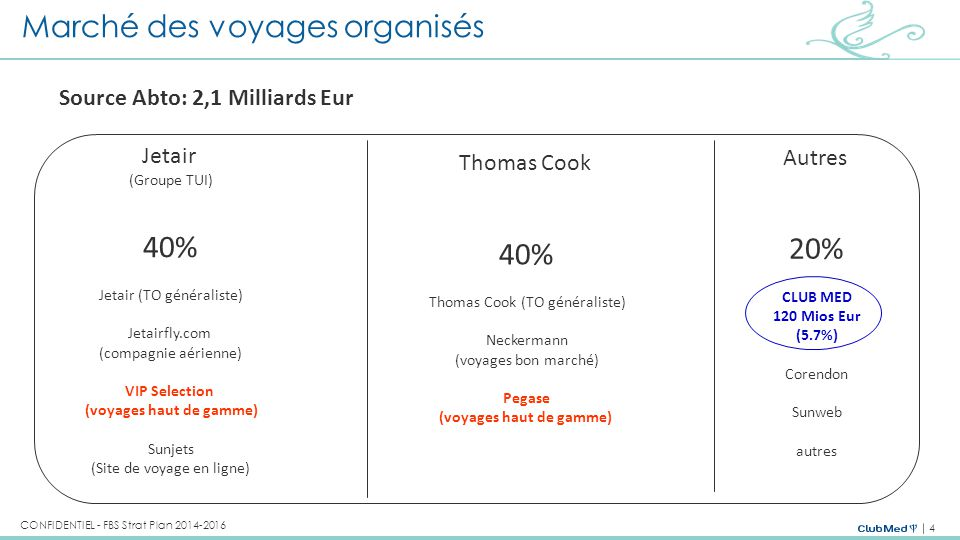 4 CONFIDENTIEL - FBS Strat Plan 2014-2016 Jetair (Groupe TUI) 40% Jetair (TO généraliste) Jetairfly.com (compagnie aérienne) VIP Selection (voyages ha