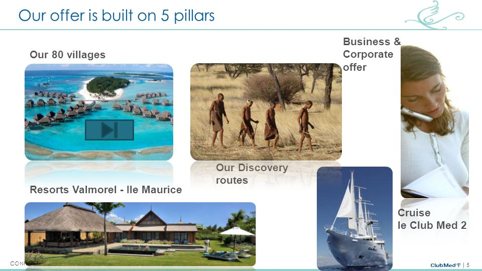 5 CONFIDENTIEL - FBS Strat Plan 2014-2016 Our 80 villages Our Discovery routes Resorts Valmorel - Ile Maurice Cruise le Club Med 2 Business & Corporat