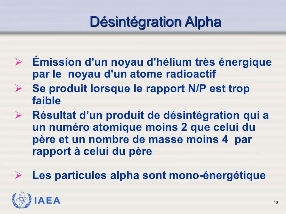 IAEA Désintégration Alpha  Émission d'un noyau d'hélium très énergique par le noyau d'un atome radioactif  Se produit lorsque le rapport N/P est tro