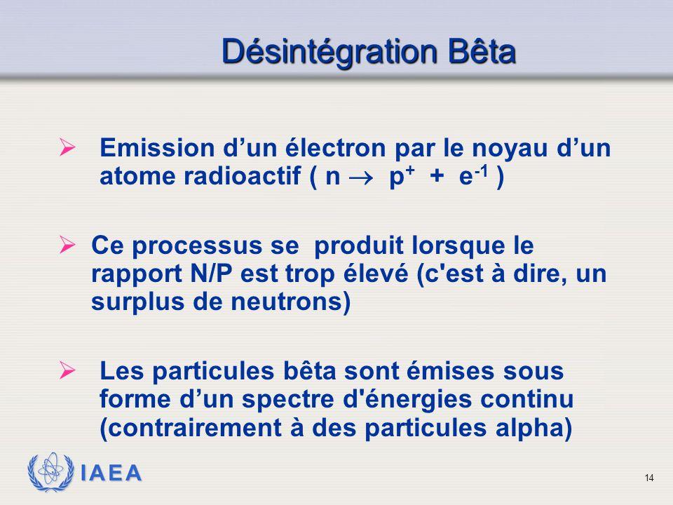 IAEA Désintégration Bêta  Emission d'un électron par le noyau d'un atome radioactif ( n  p + + e -1 )  Ce processus se produit lorsque le rapport N
