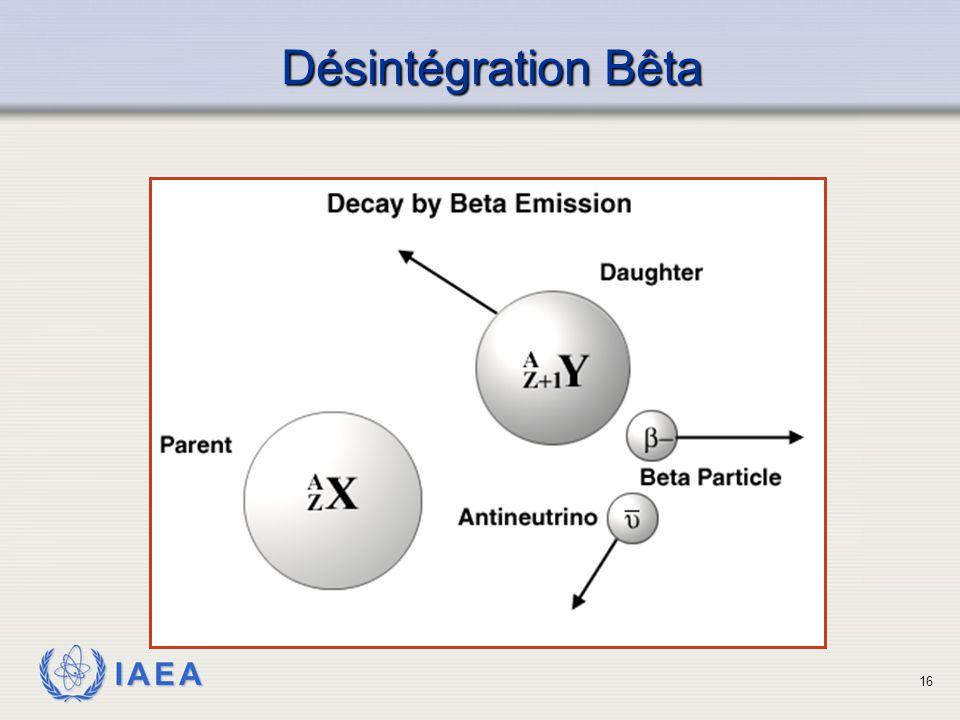 IAEA Désintégration Bêta 16