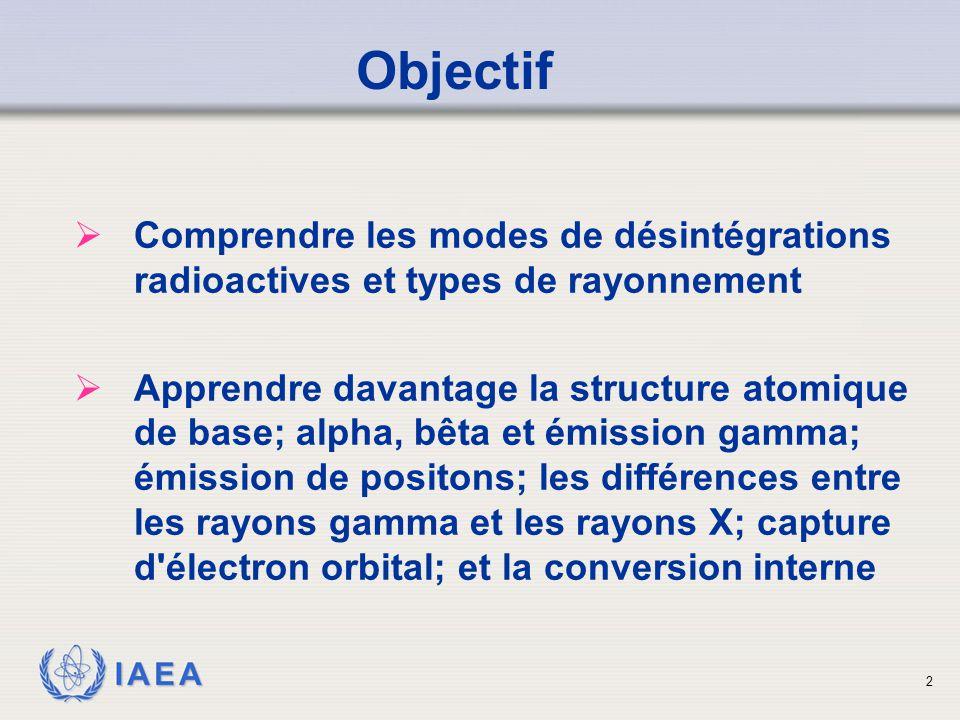 IAEA Objectif  Comprendre les modes de désintégrations radioactives et types de rayonnement  Apprendre davantage la structure atomique de base; alph