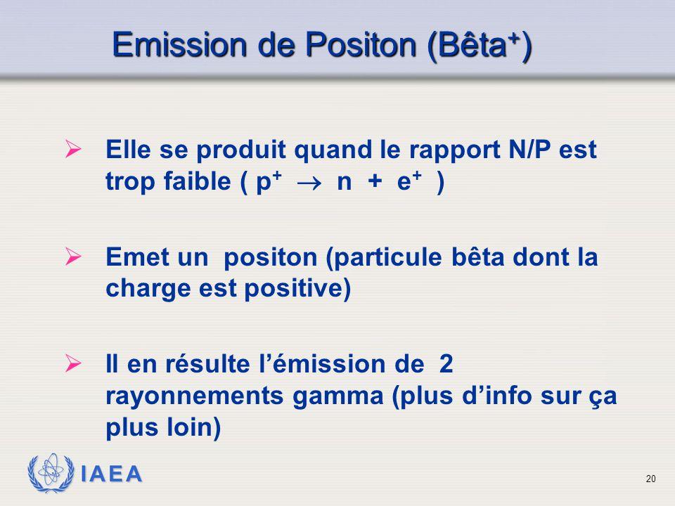 IAEA Emission de Positon (Bêta + )  Elle se produit quand le rapport N/P est trop faible ( p +  n + e + )  Emet un positon (particule bêta dont la