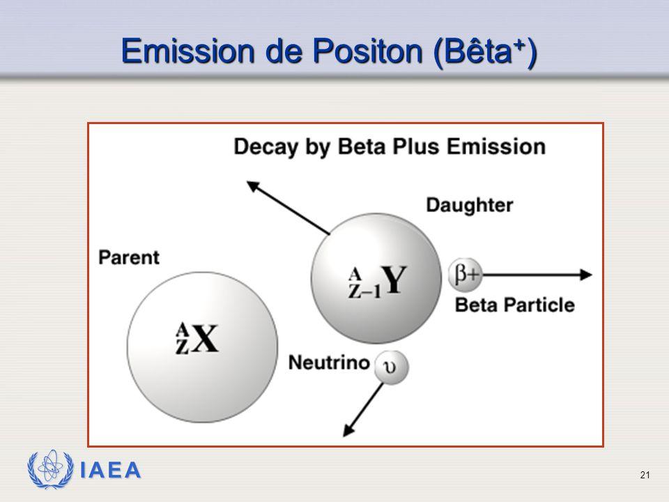 IAEA Emission de Positon (Bêta + ) 21