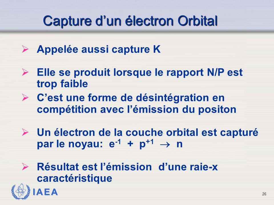 IAEA Capture d'un électron Orbital  Appelée aussi capture K  Elle se produit lorsque le rapport N/P est trop faible  C'est une forme de désintégrat