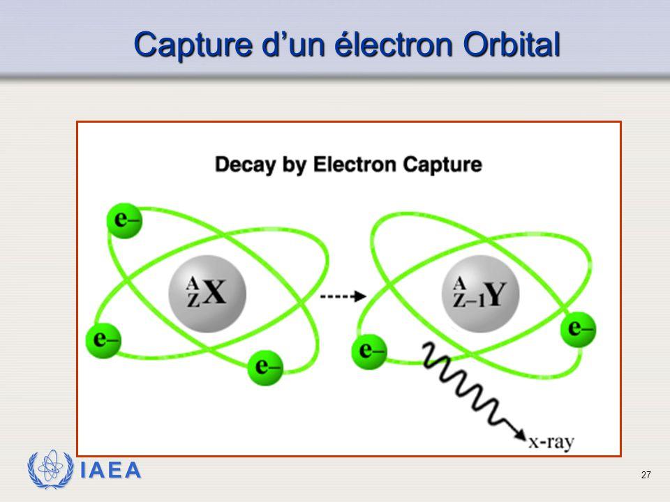 IAEA Capture d'un électron Orbital 27