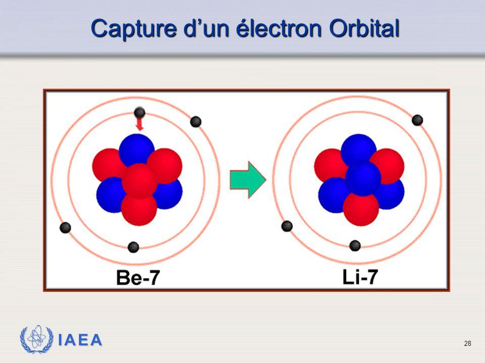 IAEA Capture d'un électron Orbital 28