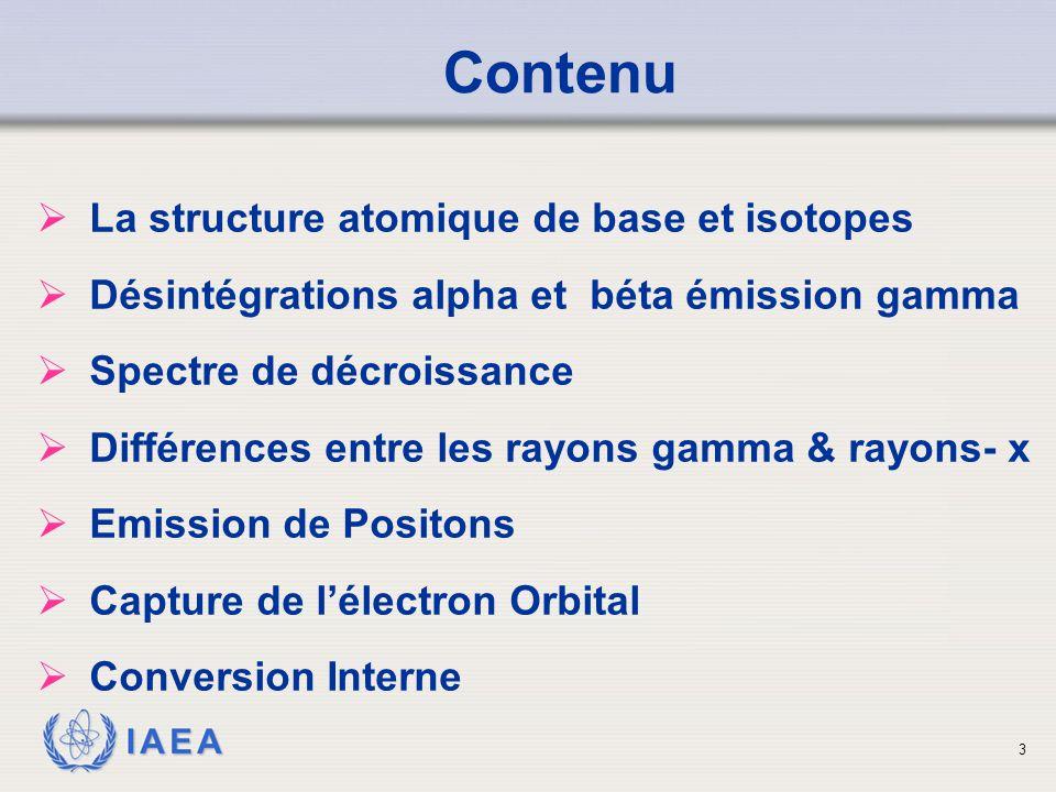 IAEA Contenu  La structure atomique de base et isotopes  Désintégrations alpha et béta émission gamma  Spectre de décroissance  Différences entre