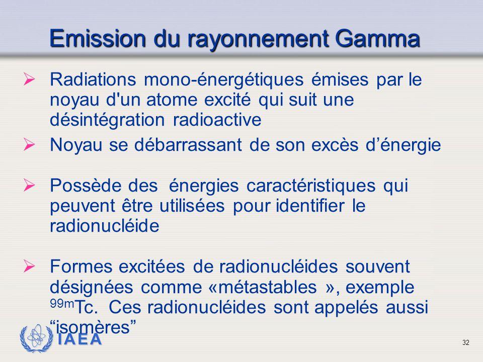IAEA Emissiondu rayonnement Gamma Emission du rayonnement Gamma  Radiations mono-énergétiques émises par le noyau d'un atome excité qui suit une dési