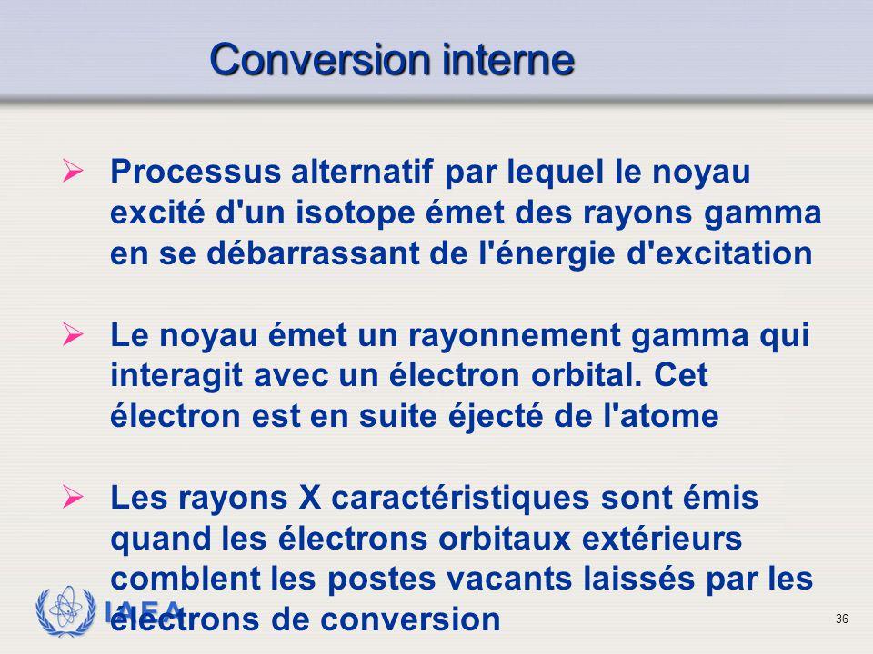 IAEA Conversion interne  Processus alternatif par lequel le noyau excité d'un isotope émet des rayons gamma en se débarrassant de l'énergie d'excitat