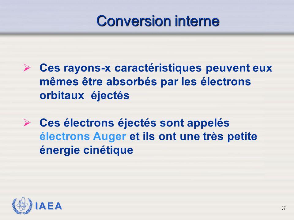 IAEA Conversion interne  Ces rayons-x caractéristiques peuvent eux mêmes être absorbés par les électrons orbitaux éjectés  Ces électrons éjectés son