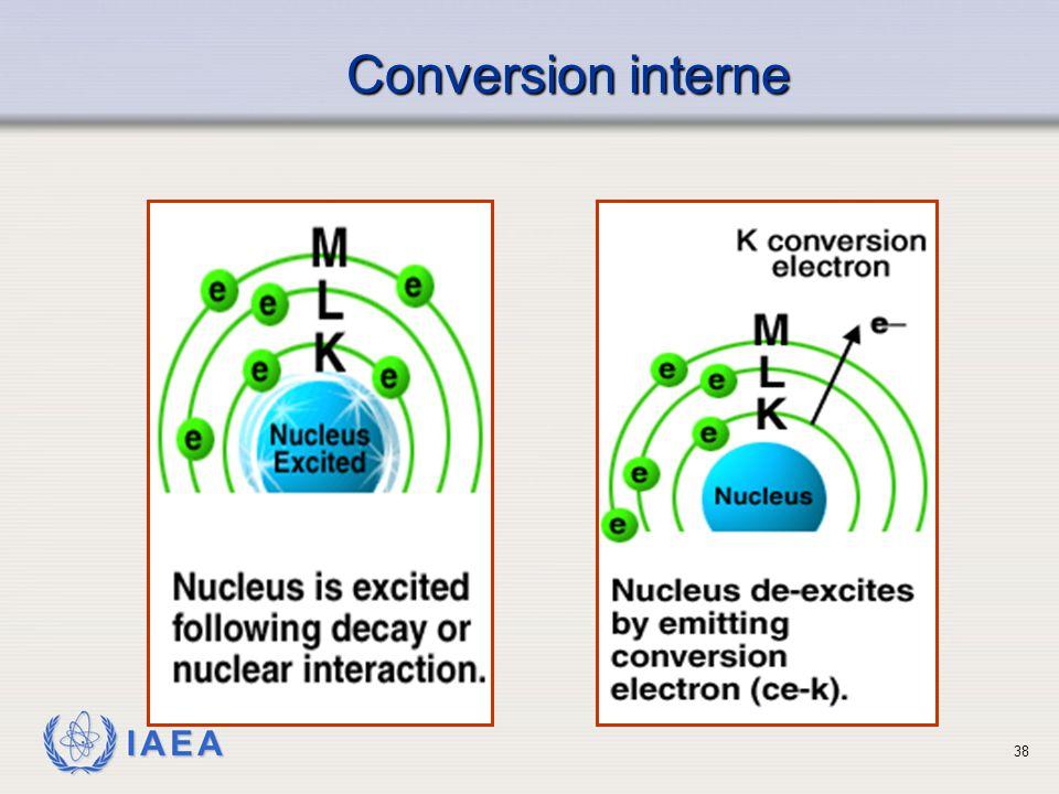 IAEA Conversion interne 38