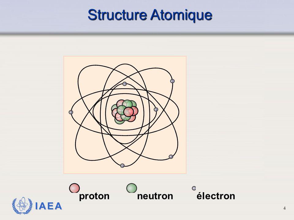 IAEA Particule Bêta chargé (-1) Désintégration Beta 15