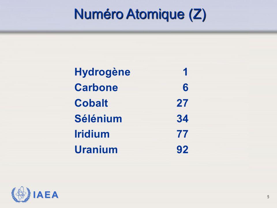 IAEA Numéro Atomique (Z) Hydrogène1 Carbone6 Cobalt27 Sélénium34 Iridium77 Uranium92 5