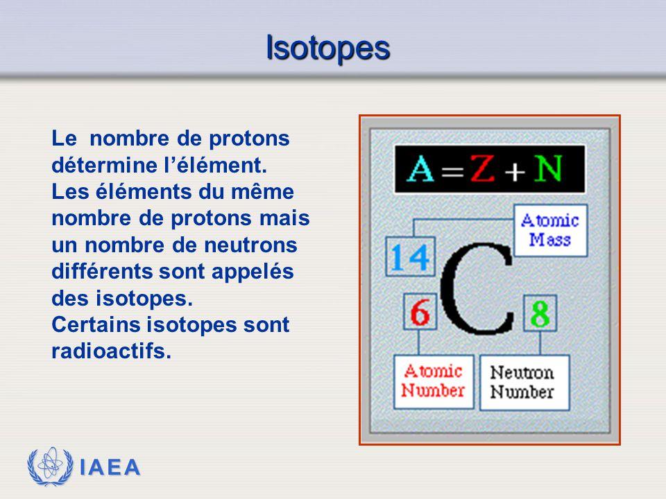 IAEA Isotopes Le nombre de protons détermine l'élément. Les éléments du même nombre de protons mais un nombre de neutrons différents sont appelés des