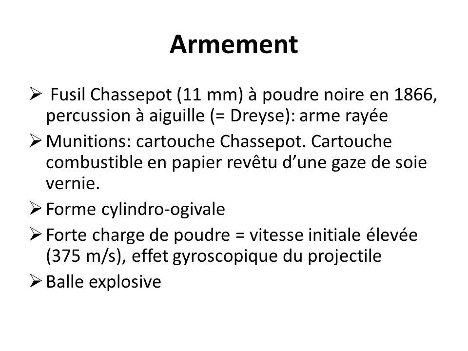 Armement  Fusil Chassepot (11 mm) à poudre noire en 1866, percussion à aiguille (= Dreyse): arme rayée  Munitions: cartouche Chassepot.