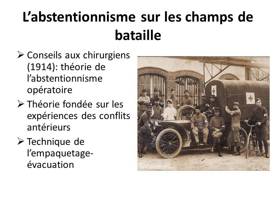 L'abstentionnisme sur les champs de bataille  Conseils aux chirurgiens (1914): théorie de l'abstentionnisme opératoire  Théorie fondée sur les expér
