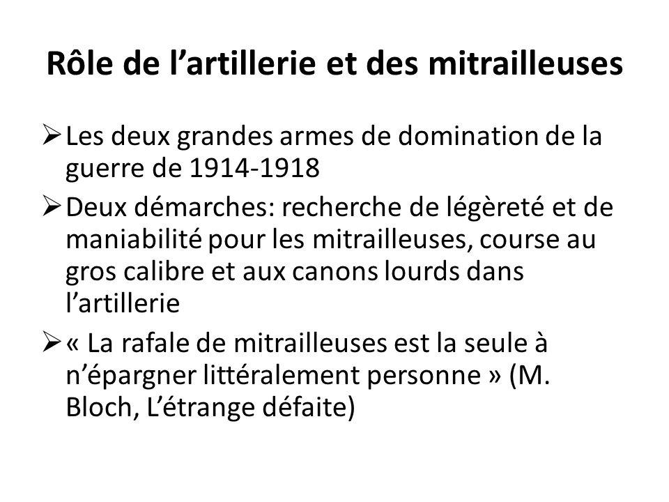 Rôle de l'artillerie et des mitrailleuses  Les deux grandes armes de domination de la guerre de 1914-1918  Deux démarches: recherche de légèreté et