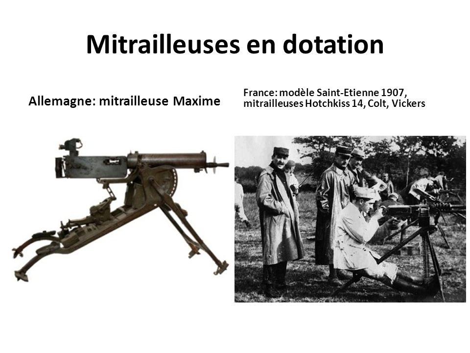 Mitrailleuses en dotation Allemagne: mitrailleuse Maxime France: modèle Saint-Etienne 1907, mitrailleuses Hotchkiss 14, Colt, Vickers