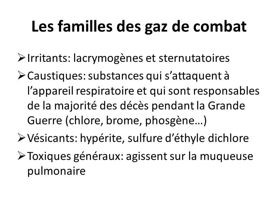 Les familles des gaz de combat  Irritants: lacrymogènes et sternutatoires  Caustiques: substances qui s'attaquent à l'appareil respiratoire et qui s