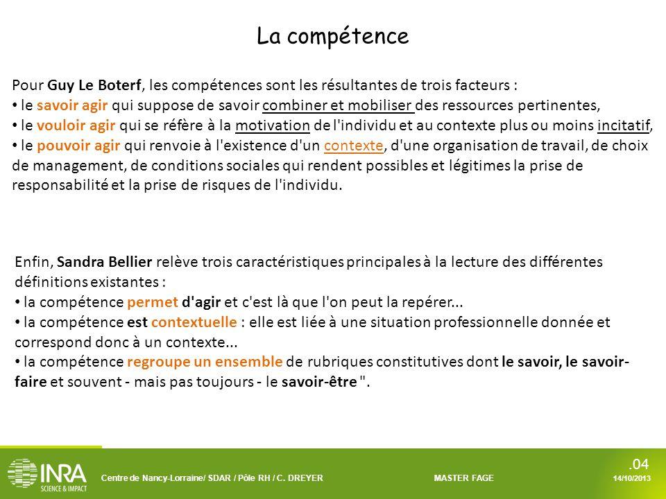 La compétence Centre de Nancy-Lorraine/ SDAR / Pôle RH / C. DREYERMASTER FAGE 14/10/2013.04 Pour Guy Le Boterf, les compétences sont les résultantes d