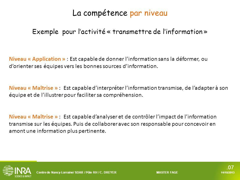 La compétence par niveau Centre de Nancy-Lorraine/ SDAR / Pôle RH / C. DREYERMASTER FAGE 14/10/2013.07 Niveau « Application » : Est capable de donner
