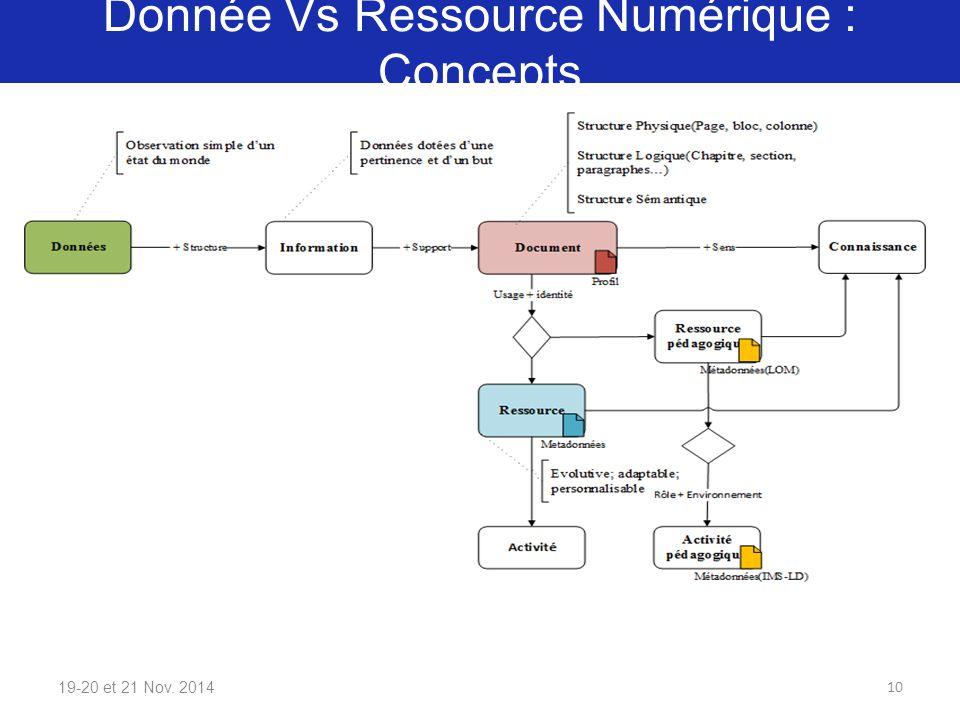 Donnée Vs Ressource Numérique : Concepts 19-20 et 21 Nov. 201410