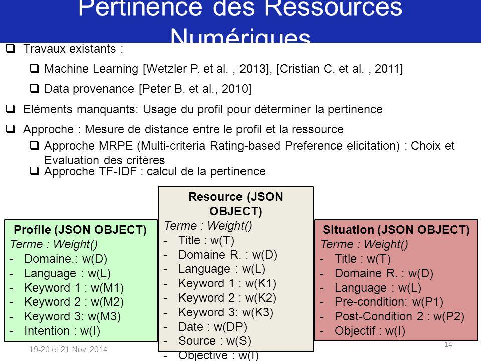 Pertinence des Ressources Numériques 19-20 et 21 Nov. 2014  Travaux existants :  Machine Learning [Wetzler P. et al., 2013], [Cristian C. et al., 20