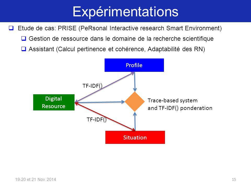 Expérimentations 19-20 et 21 Nov.