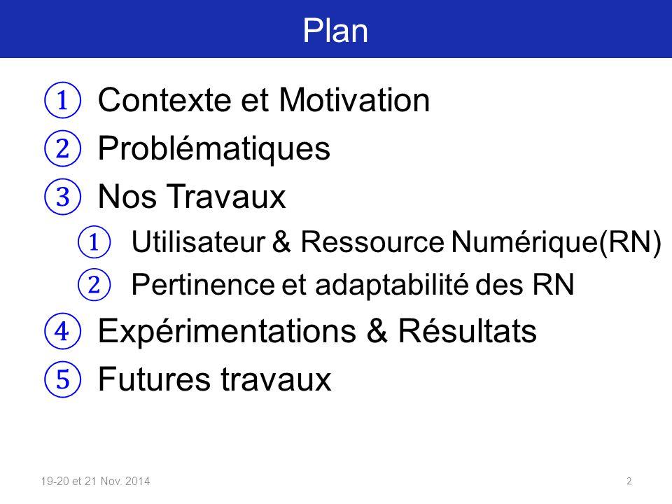 Plan ① Contexte et Motivation ② Problématiques ③ Nos Travaux ① Utilisateur & Ressource Numérique(RN) ② Pertinence et adaptabilité des RN ④ Expérimenta