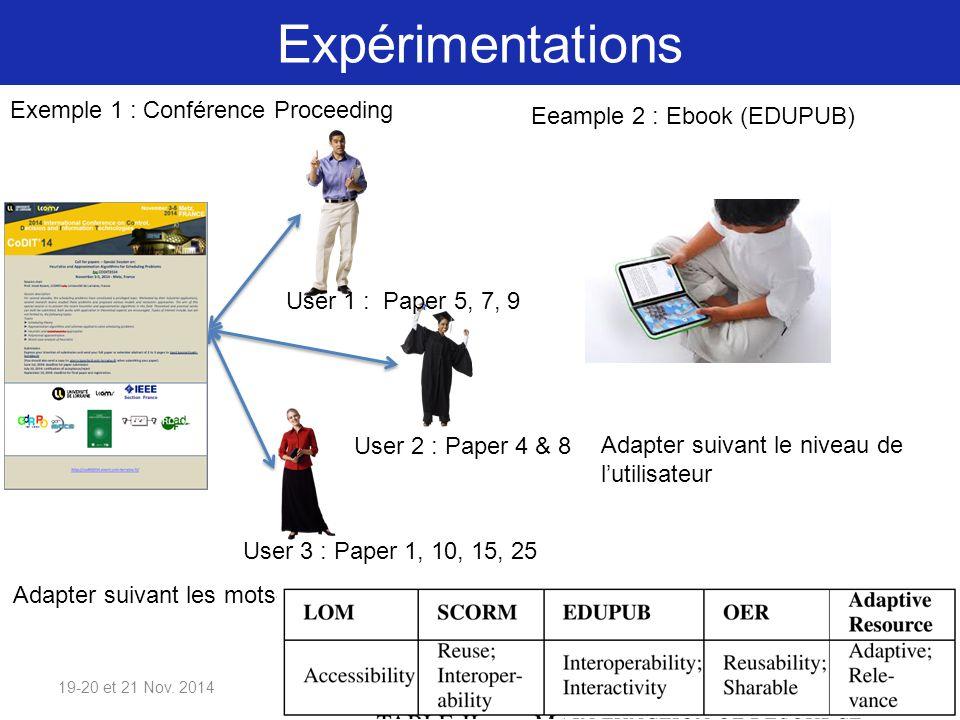 Expérimentations 19-20 et 21 Nov. 2014 Exemple 1 : Conférence Proceeding User 1 : Paper 5, 7, 9 User 2 : Paper 4 & 8 User 3 : Paper 1, 10, 15, 25 Adap