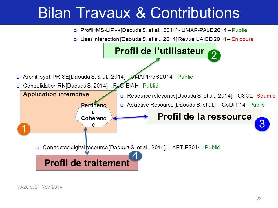 Bilan Travaux & Contributions 19-20 et 21 Nov. 2014 Profil de la ressource Profil de l'utilisateur Profil de traitement Application interactive Pertin