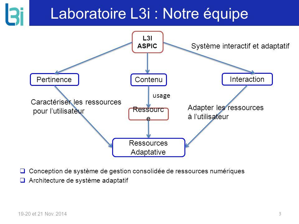 Laboratoire L3i : Notre équipe  Conception de système de gestion consolidée de ressources numériques  Architecture de système adaptatif 19-20 et 21 Nov.